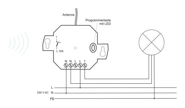 Anschlussplan Unterputz-Empfänger RCJ01 (Netzspannung)