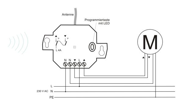 Anschlussplan Unterputz-Empfänger RCJ01 (Motorsteuerung 2-Tastbedienung)