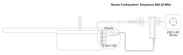 Anschlussplan Steckdosen-Empfänger (Impulsausgang)